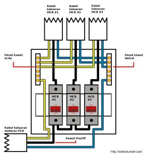 Wiring diagram instalasi rumah sederhana somurich wiring diagram instalasi rumah sederhana desain gambar foto rhpanduanrumahdesign cheapraybanclubmaster Choice Image