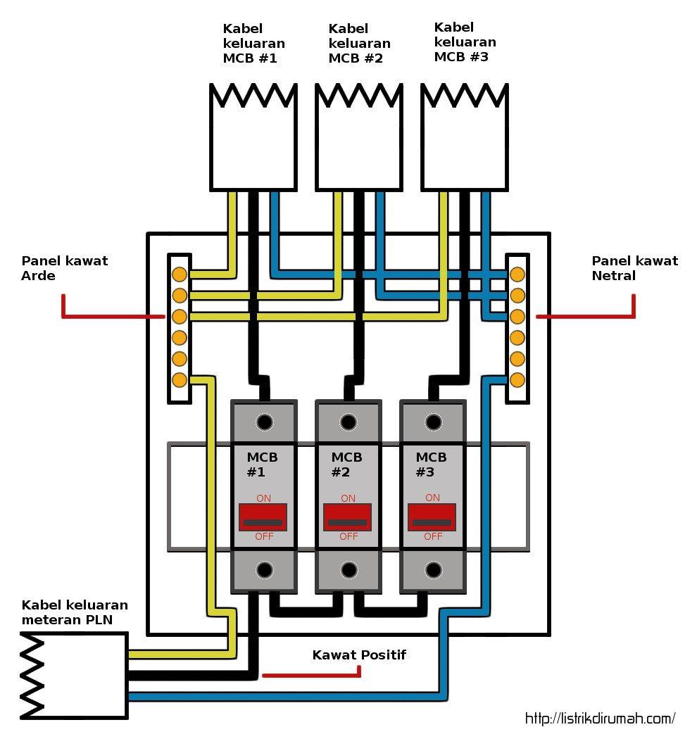 Wiring Diagram Instalasi Listrik : Membuat instalansi listrik rumah sendiri desain gambar
